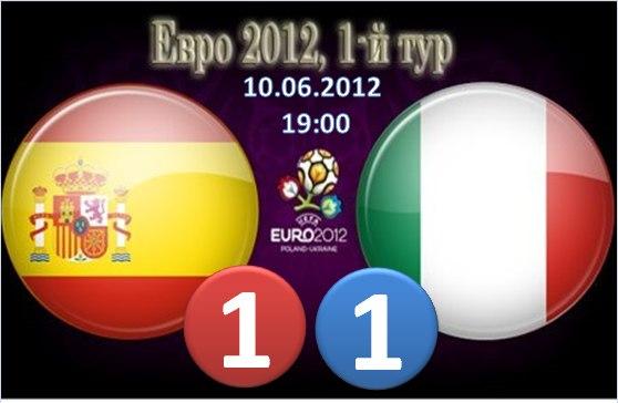 Евро 2012. Испания-Италия